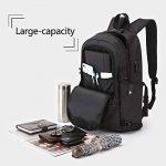 sac à dos pc portable 15 pouces TOP 13 image 2 produit