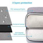 sacoche portable 13 3 pouces TOP 10 image 1 produit